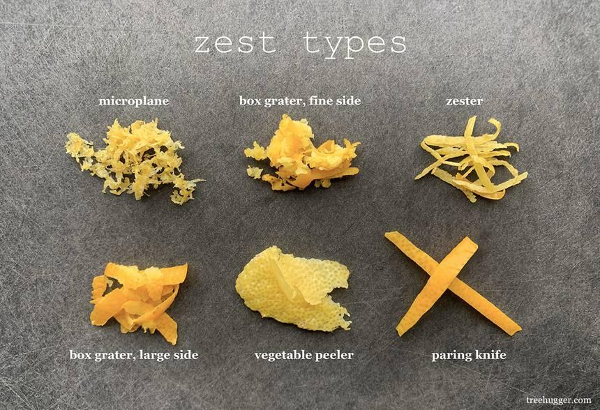 Zest types