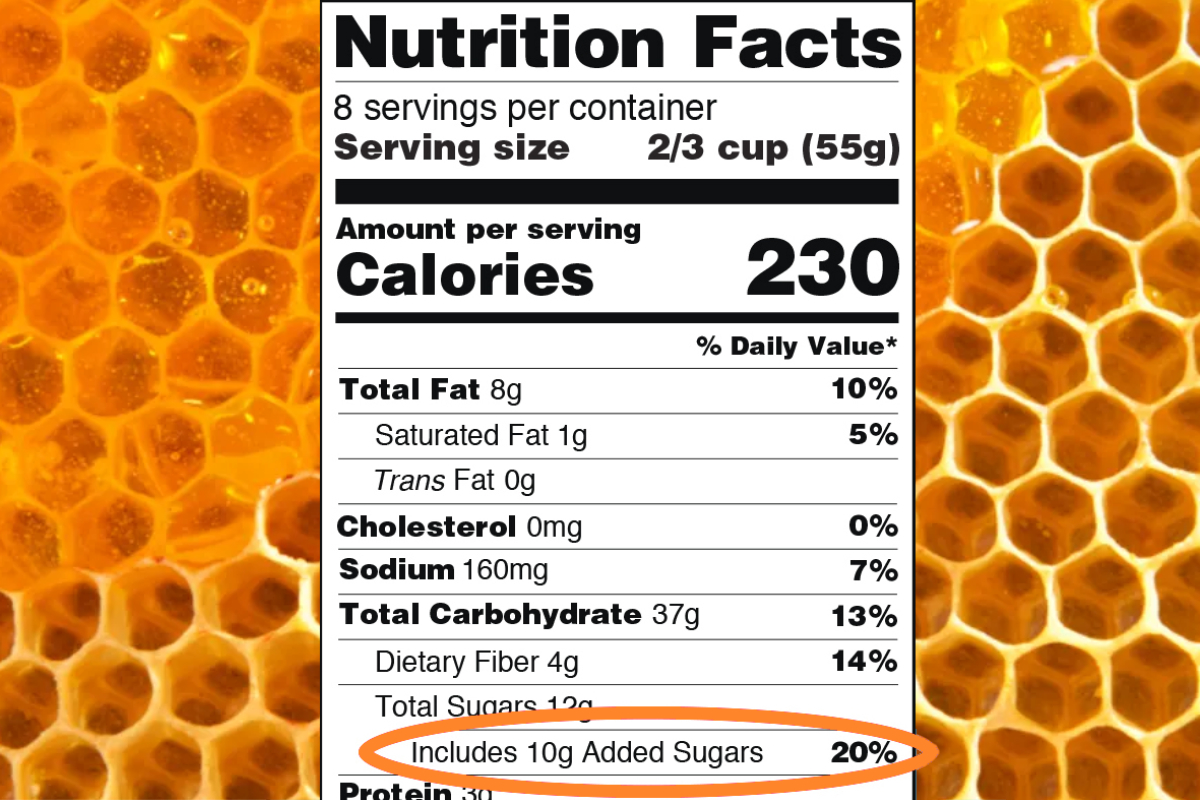 Nutrition Facts panel with added sugars