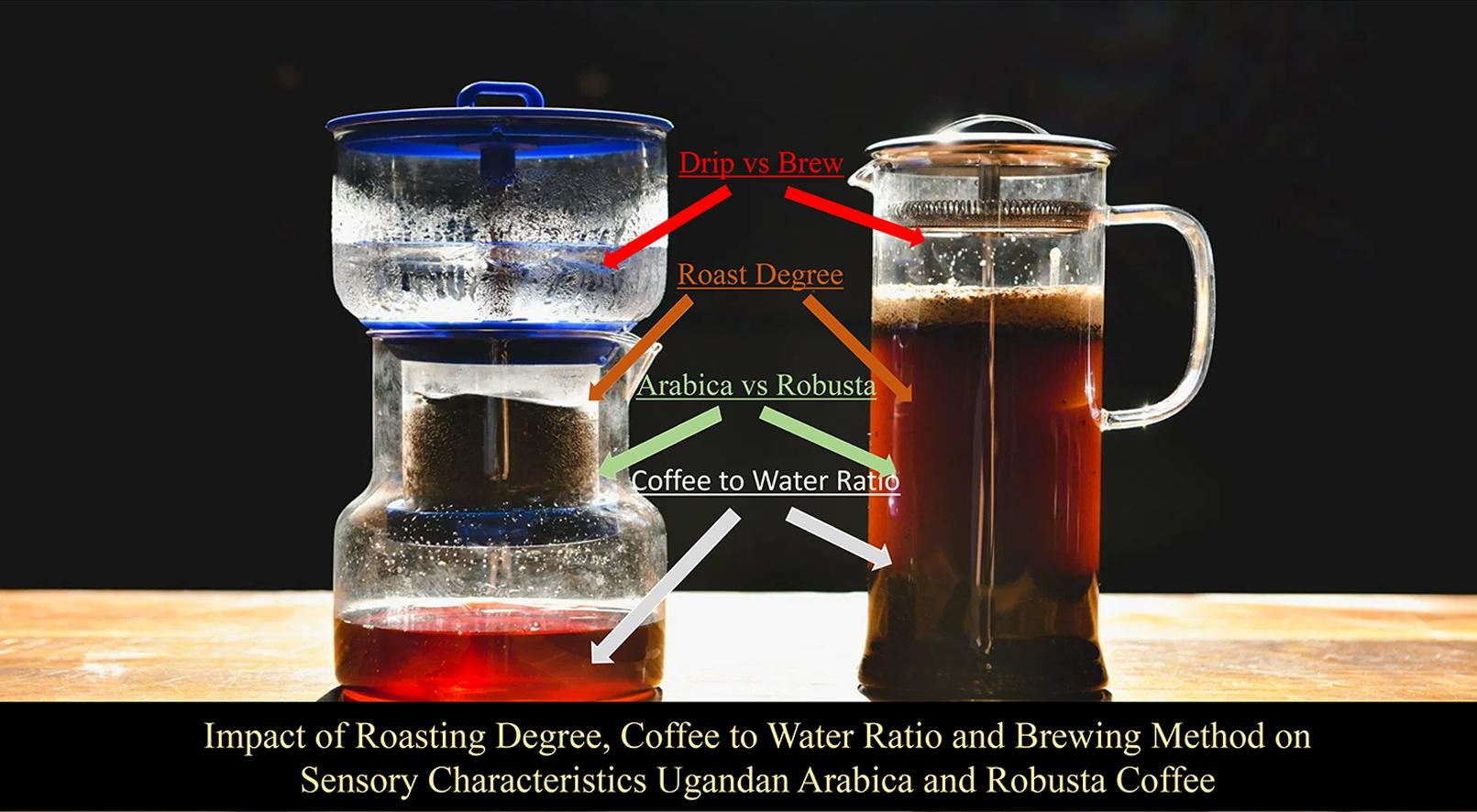 Determining The Impact Of Roasting Degree Coffee To Water Ratio And Brewing Method On The Sensory Characteristics Of Cold Brew Ugandan Coffee Sciencedirect Adding Flavour To Your Success