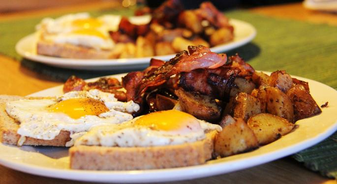 'Breakfast Is Back': 3 Key Trends During The Most Important Meal Of The Day | Benzinga
