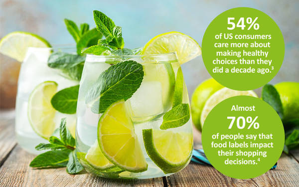 Citrus flavors help meet consumer demands for clean label and natural foods | Beverage daily